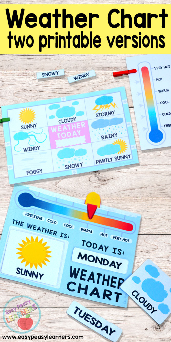Printable Weather Charts - Easy Peasy Learners